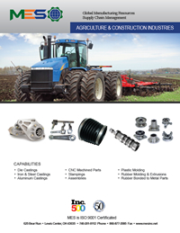 Agriculture Industry Manufacturing