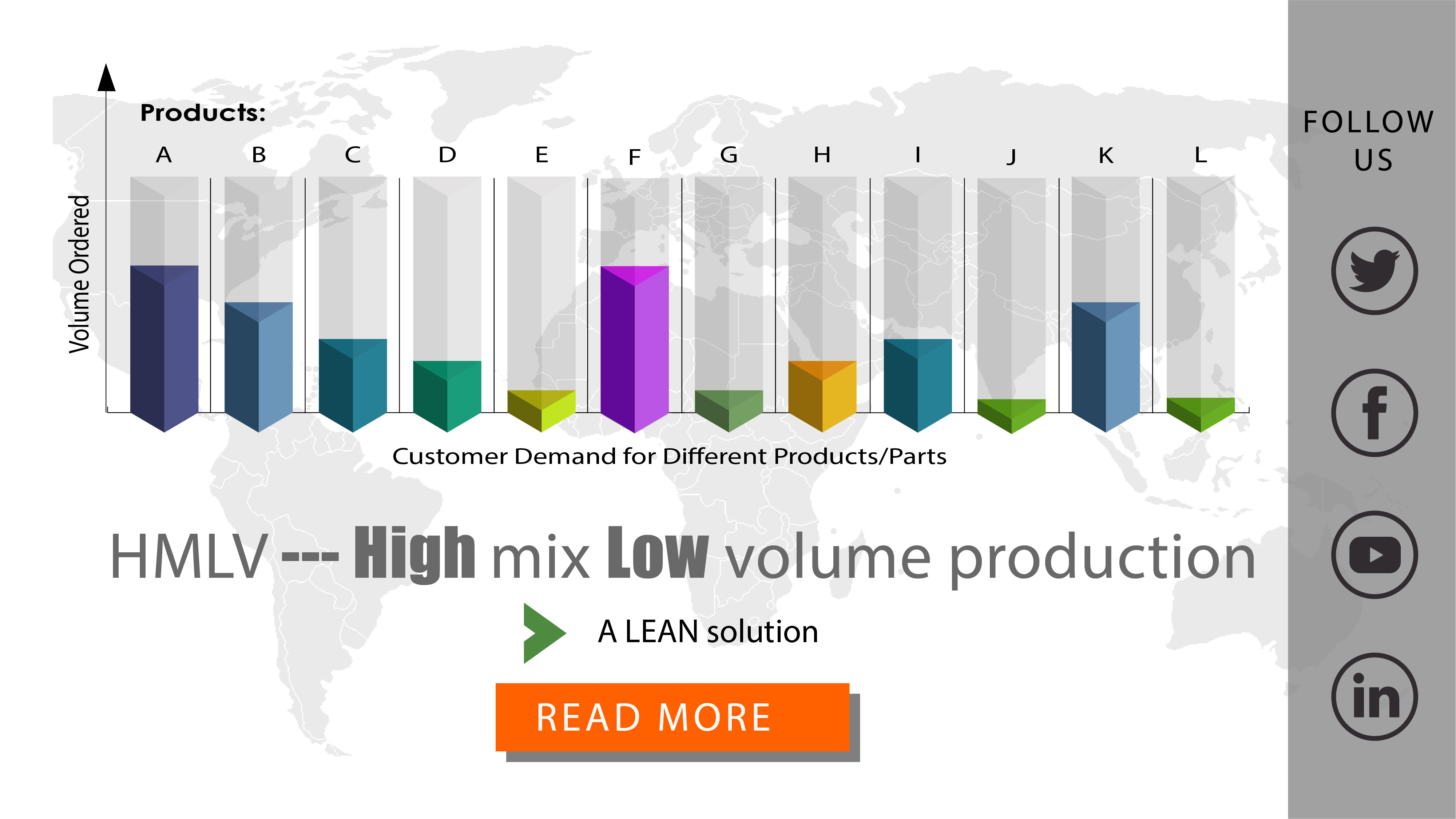 Global Manufacturing Sourcing | MES, Inc | Sourcing & Supply Chain